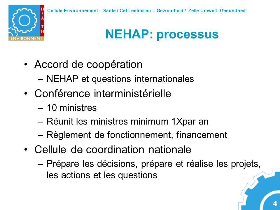 Cellule Environnement – Santé / Cel Leefmilieu – Gezondheid / Zelle Umwelt- Gesundheit 4 NEHAP: processus Accord de coopération –NEHAP et questions in