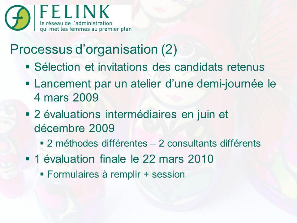 Processus dorganisation (2) Sélection et invitations des candidats retenus Lancement par un atelier dune demi-journée le 4 mars 2009 2 évaluations int