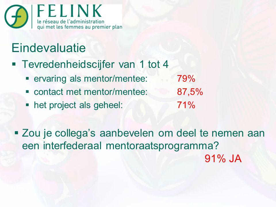 Eindevaluatie Tevredenheidscijfer van 1 tot 4 ervaring als mentor/mentee: 79% contact met mentor/mentee:87,5% het project als geheel:71% Zou je colleg
