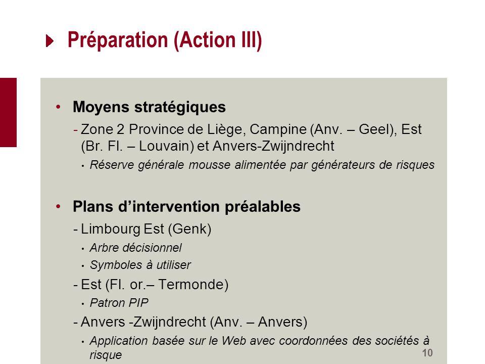 Préparation (Action III) Moyens stratégiques -Zone 2 Province de Liège, Campine (Anv.