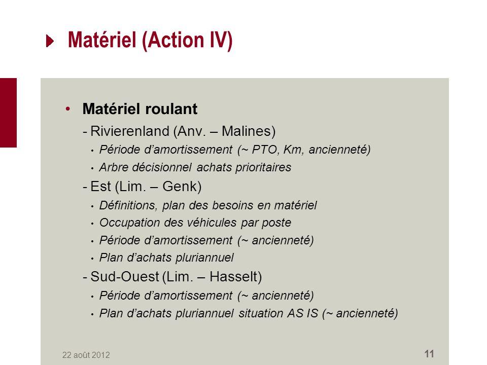 Matériel (Action IV) Matériel roulant -Rivierenland (Anv.