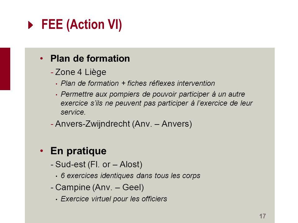 FEE (Action VI) Plan de formation -Zone 4 Liège Plan de formation + fiches réflexes intervention Permettre aux pompiers de pouvoir participer à un autre exercice sils ne peuvent pas participer à lexercice de leur service.