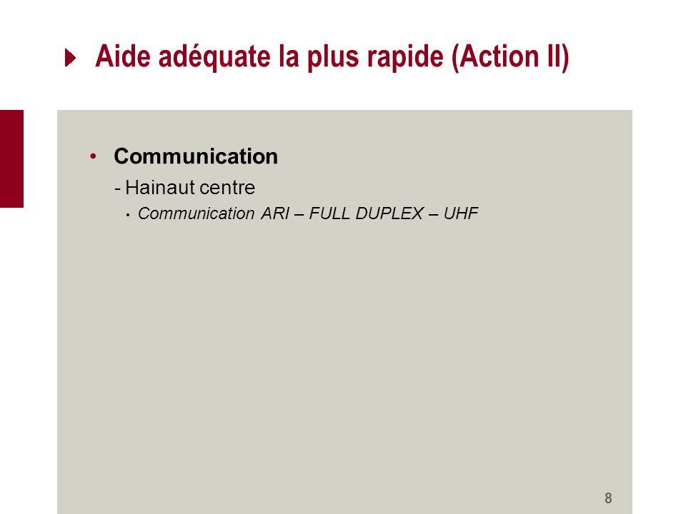 Aide adéquate la plus rapide (Action II) Communication -Hainaut centre Communication ARI – FULL DUPLEX – UHF 8
