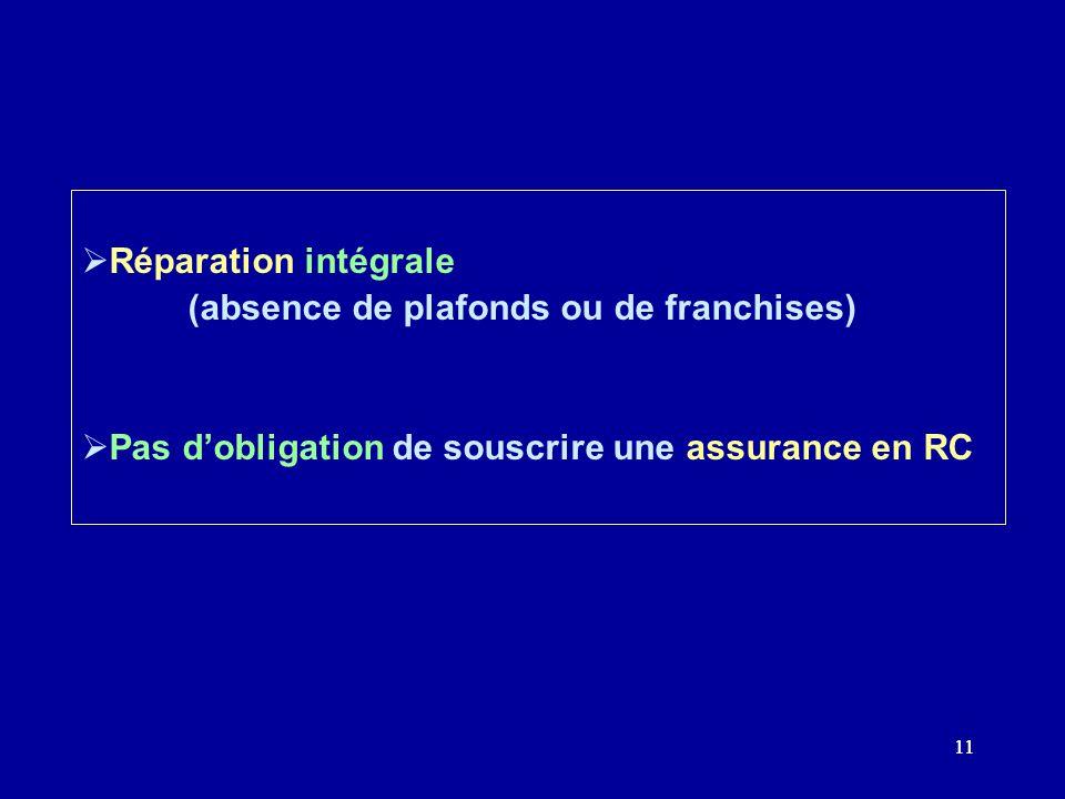 11 Réparation intégrale (absence de plafonds ou de franchises) Pas dobligation de souscrire une assurance en RC