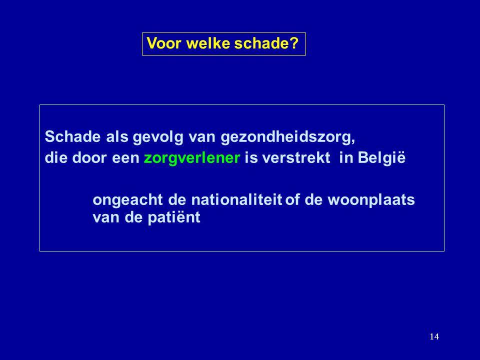 14 Schade als gevolg van gezondheidszorg, die door een zorgverlener is verstrekt in België ongeacht de nationaliteit of de woonplaats van de patiënt Voor welke schade