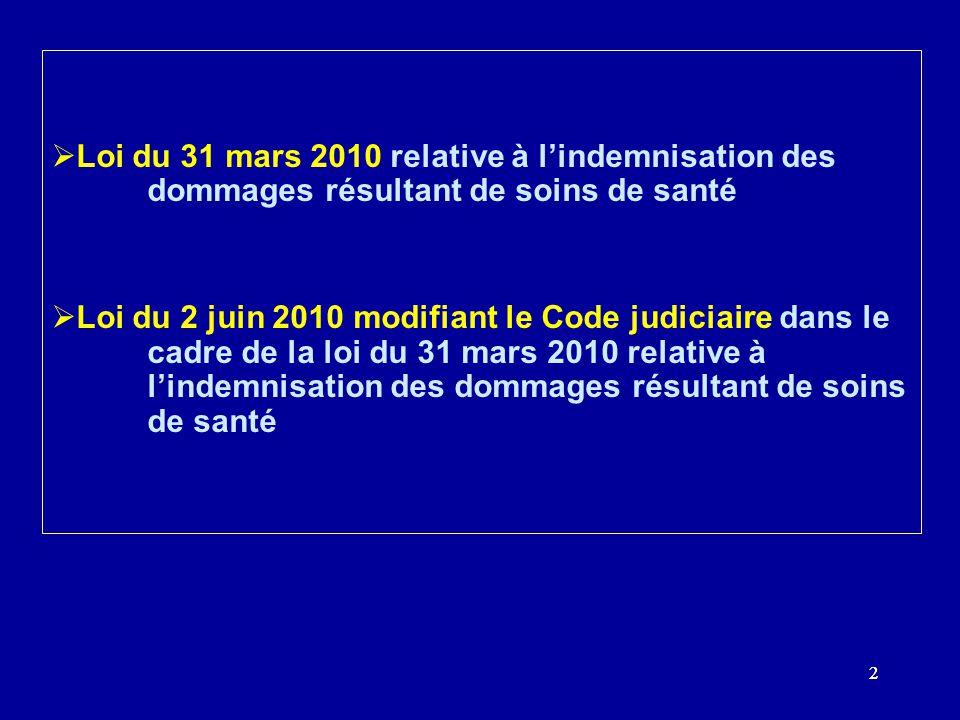 22 Loi du 31 mars 2010 relative à lindemnisation des dommages résultant de soins de santé Loi du 2 juin 2010 modifiant le Code judiciaire dans le cadre de la loi du 31 mars 2010 relative à lindemnisation des dommages résultant de soins de santé