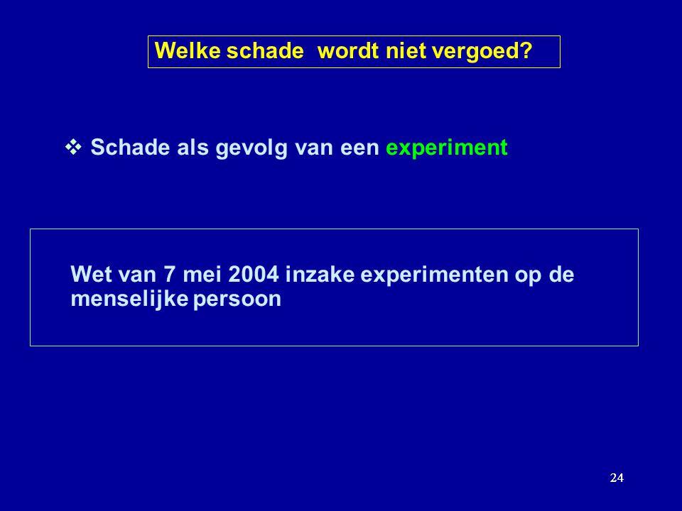 24 Schade als gevolg van een experiment Wet van 7 mei 2004 inzake experimenten op de menselijke persoon Welke schade wordt niet vergoed