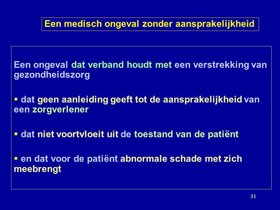31 Een ongeval dat verband houdt met een verstrekking van gezondheidszorg dat geen aanleiding geeft tot de aansprakelijkheid van een zorgverlener dat