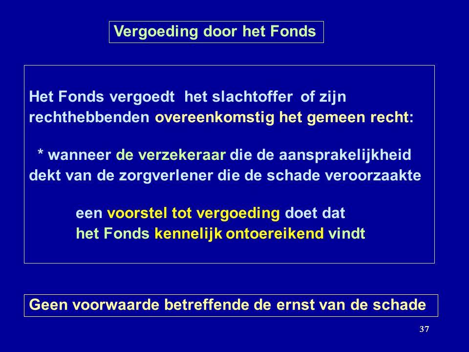 37 Vergoeding door het Fonds Het Fonds vergoedt het slachtoffer of zijn rechthebbenden overeenkomstig het gemeen recht: * wanneer de verzekeraar die d