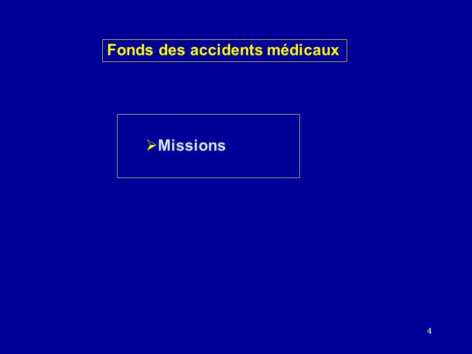 65 Structure du Fonds Fonds des accidents médicaux