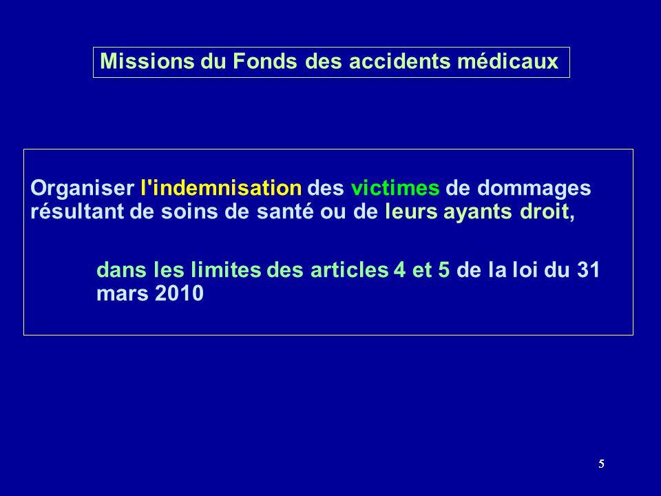 55 Missions du Fonds des accidents médicaux Organiser l indemnisation des victimes de dommages résultant de soins de santé ou de leurs ayants droit, dans les limites des articles 4 et 5 de la loi du 31 mars 2010
