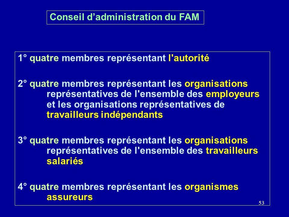 53 Conseil dadministration du FAM 1° quatre membres représentant l autorité 2° quatre membres représentant les organisations représentatives de l ensemble des employeurs et les organisations représentatives de travailleurs indépendants 3° quatre membres représentant les organisations représentatives de l ensemble des travailleurs salariés 4° quatre membres représentant les organismes assureurs