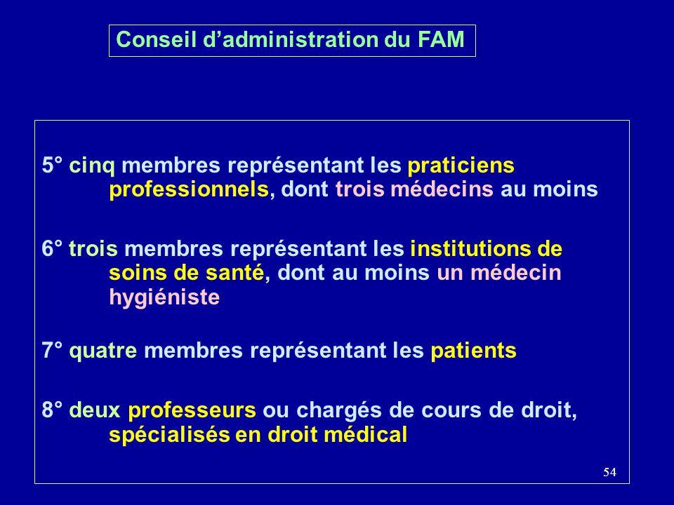 54 Conseil dadministration du FAM 5° cinq membres représentant les praticiens professionnels, dont trois médecins au moins 6° trois membres représenta