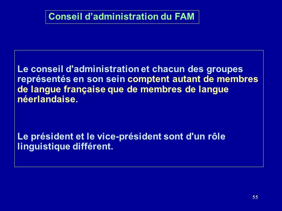 55 Conseil dadministration du FAM Le conseil d administration et chacun des groupes représentés en son sein comptent autant de membres de langue française que de membres de langue néerlandaise.