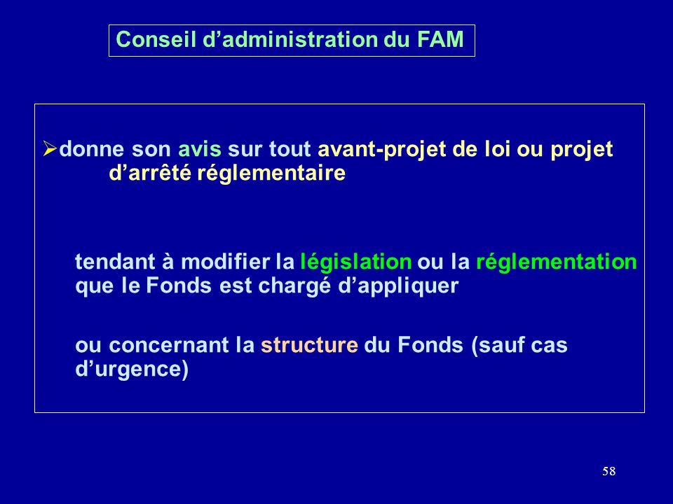 58 Conseil dadministration du FAM donne son avis sur tout avant-projet de loi ou projet darrêté réglementaire tendant à modifier la législation ou la