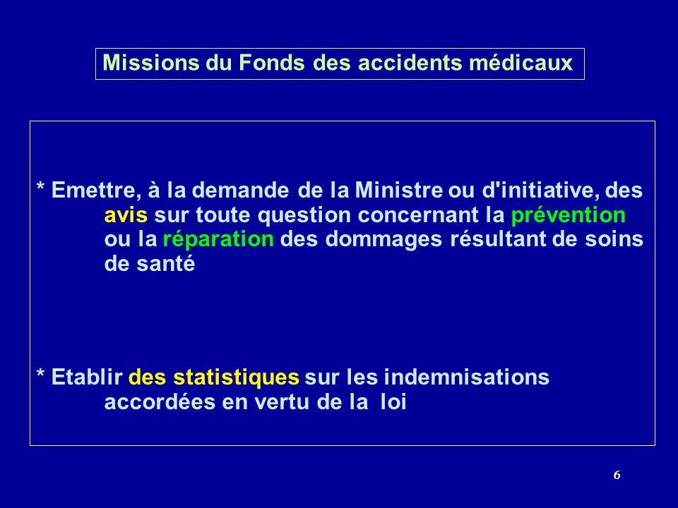 66 Missions du Fonds des accidents médicaux * Emettre, à la demande de la Ministre ou d initiative, des avis sur toute question concernant la prévention ou la réparation des dommages résultant de soins de santé * Etablir des statistiques sur les indemnisations accordées en vertu de la loi