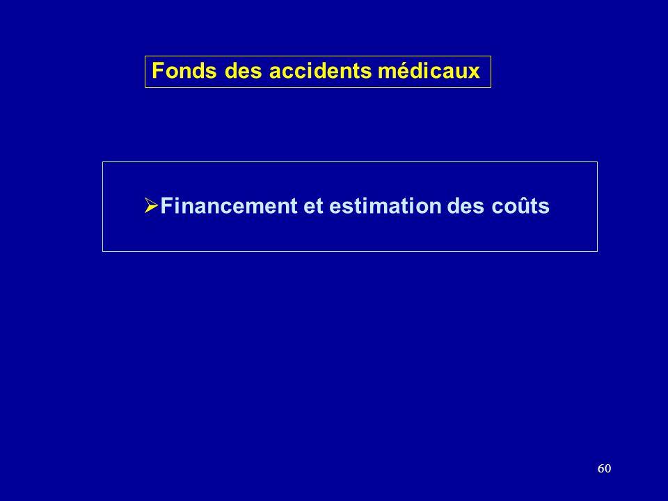 60 Financement et estimation des coûts Fonds des accidents médicaux