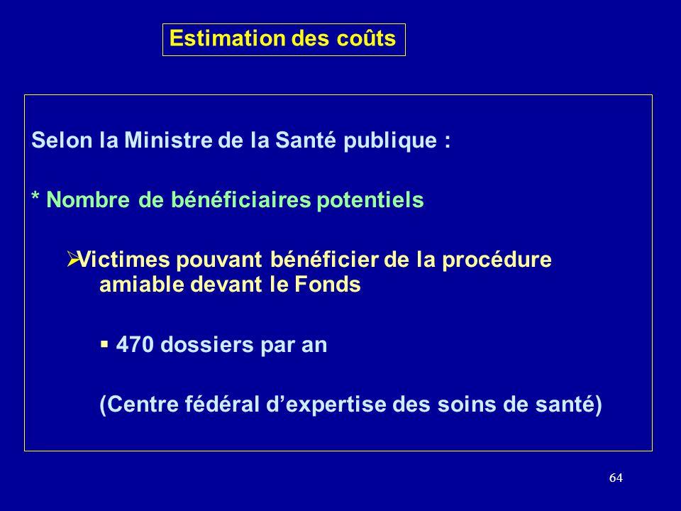 64 Estimation des coûts Selon la Ministre de la Santé publique : * Nombre de bénéficiaires potentiels Victimes pouvant bénéficier de la procédure amiable devant le Fonds 470 dossiers par an (Centre fédéral dexpertise des soins de santé)