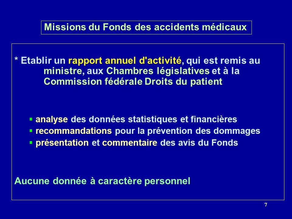 77 Missions du Fonds des accidents médicaux * Etablir un rapport annuel d'activité, qui est remis au ministre, aux Chambres législatives et à la Commi