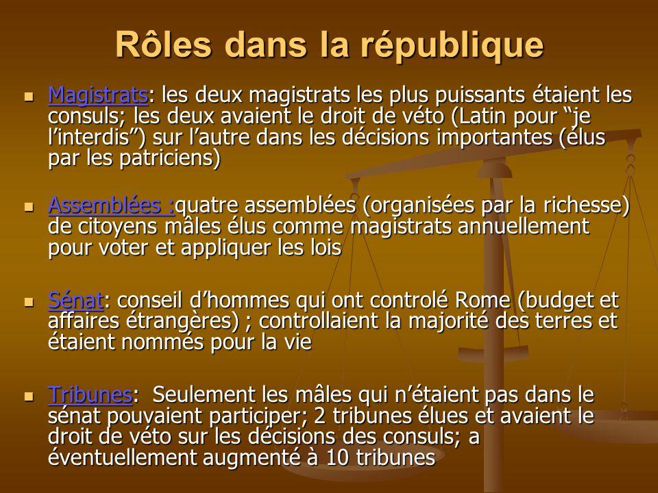 Rôles dans la république Magistrats: les deux magistrats les plus puissants étaient les consuls; les deux avaient le droit de véto (Latin pour je lint