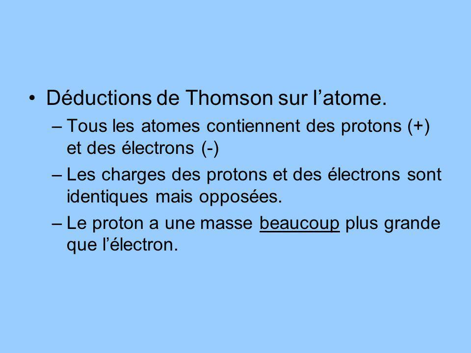 Déductions de Thomson sur latome.