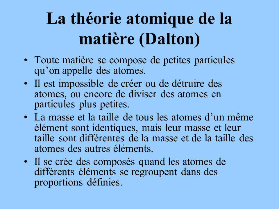 La théorie atomique de la matière (Dalton) Toute matière se compose de petites particules quon appelle des atomes.