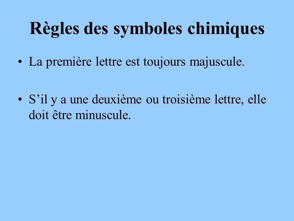 Règles des symboles chimiques La première lettre est toujours majuscule.