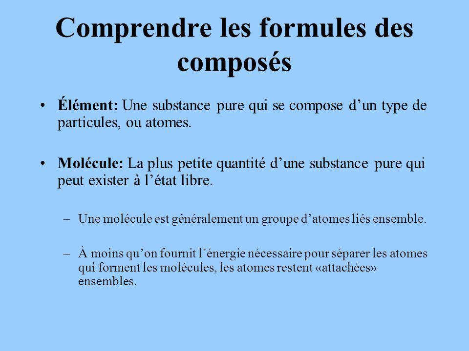 Comprendre les formules des composés Élément: Une substance pure qui se compose dun type de particules, ou atomes.