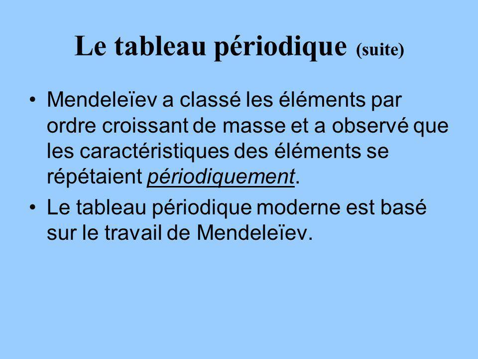 Le tableau périodique (suite) Mendeleïev a classé les éléments par ordre croissant de masse et a observé que les caractéristiques des éléments se répétaient périodiquement.