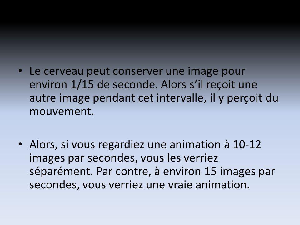 Le cerveau peut conserver une image pour environ 1/15 de seconde.