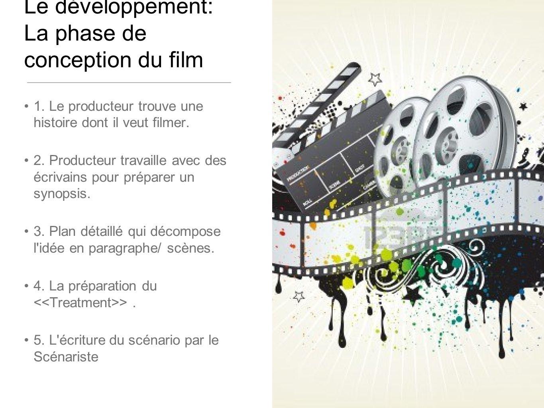 Le développement: La phase de conception du film 1.