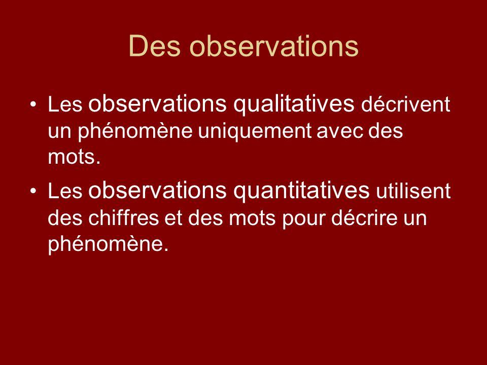 Des observations Les observations qualitatives décrivent un phénomène uniquement avec des mots. Les observations quantitatives utilisent des chiffres