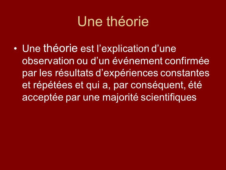 Une théorie Une théorie est lexplication dune observation ou dun événement confirmée par les résultats dexpériences constantes et répétées et qui a, p