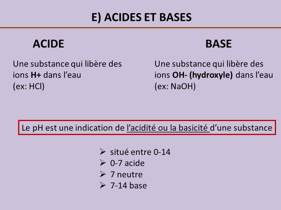 E) ACIDES ET BASES ACIDEBASE Une substance qui libère des ions H+ dans leau (ex: HCl) Une substance qui libère des ions OH- (hydroxyle) dans leau (ex: