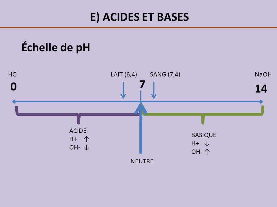 F) MACROMOLÉCULES BIOLOGIQUES C, O, H, N constituent 99% de la masse dune cellule Terminologie Composé organique: composé qui contient du C et H (et souvent du O) ex: glucose Composé inorganique: autres composés qui nont pas des combinaisons de C et H ex: H 2 O et CO 2