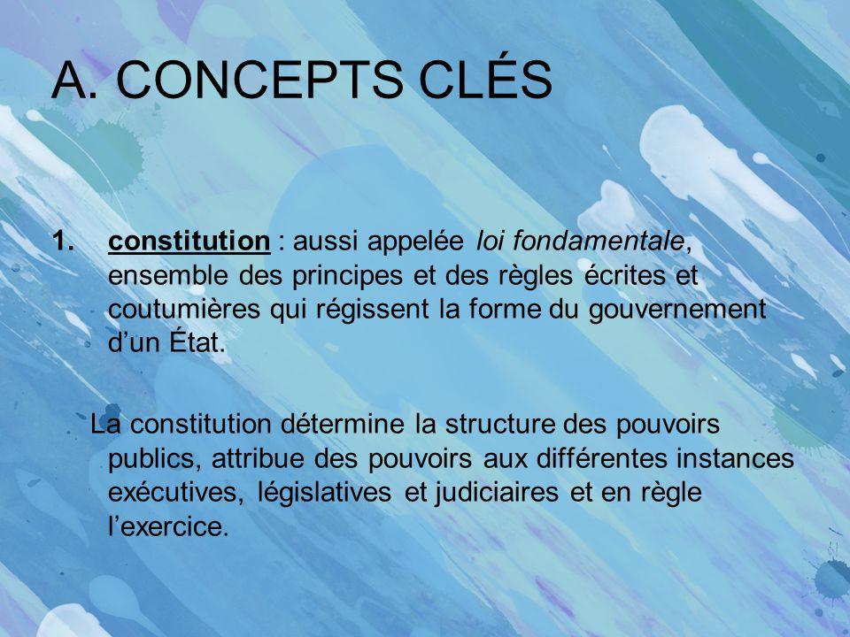 A. CONCEPTS CLÉS 1.constitution : aussi appelée loi fondamentale, ensemble des principes et des règles écrites et coutumières qui régissent la forme d