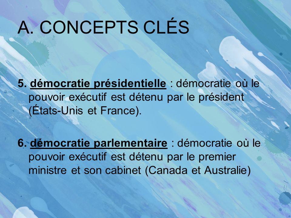 A. CONCEPTS CLÉS 5. démocratie présidentielle : démocratie où le pouvoir exécutif est détenu par le président (États-Unis et France). 6. démocratie pa