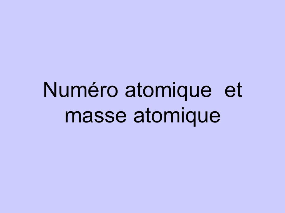 ParticuleChargeSymboleMasse (en g) électron1-e-e- 9.02x10 -28 proton1+p+p+ 1.67x10 -24 neutron0n0n0 1.67x10 -24 Atome