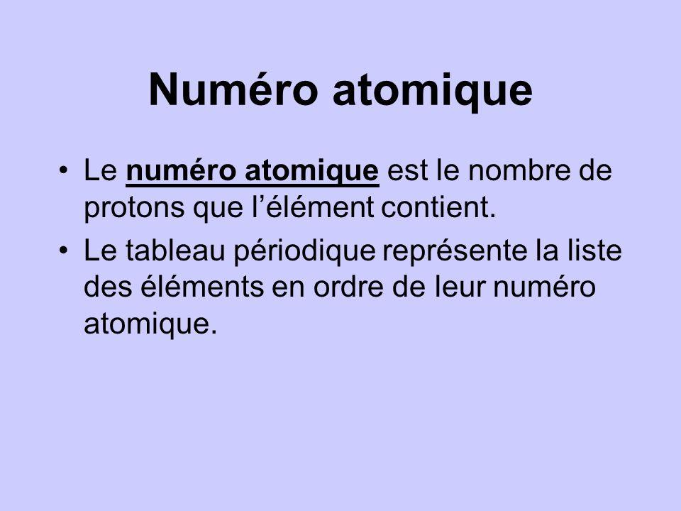 12.0116 C carbone Dans le tableau périodique on retrouve linformation suivante : –Numéro atomique –Nombre de masse –Symbole chimique –Nom Notation chi
