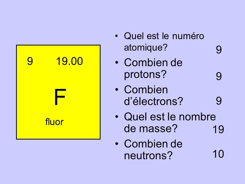 Le nombre de masse Le nombre de masse est la masse dun atome de cet élément. Le nombre de masse te donne aussi le nombre moyen de neutrons que le noya