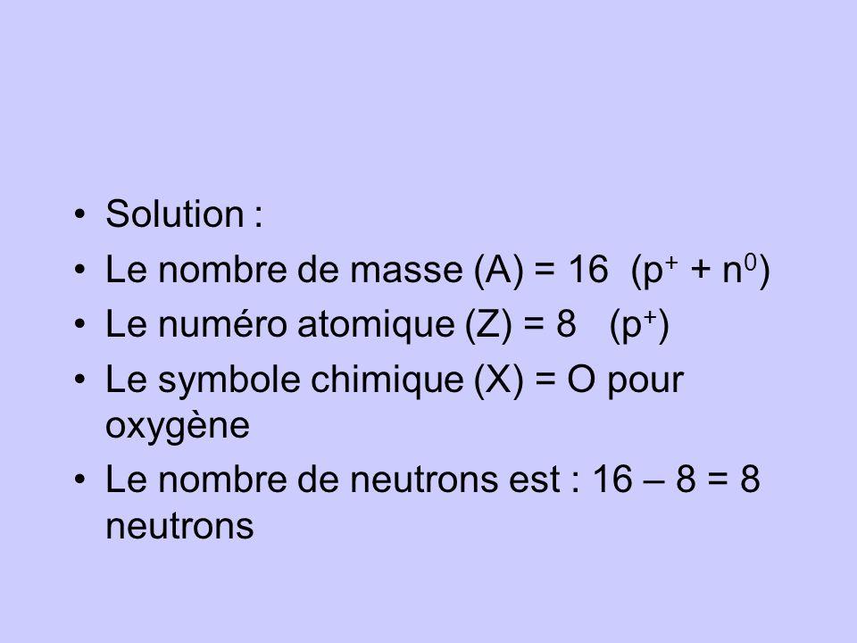 Exemple : Voici la représentation suivante : Combien y a-t-il de neutrons ?