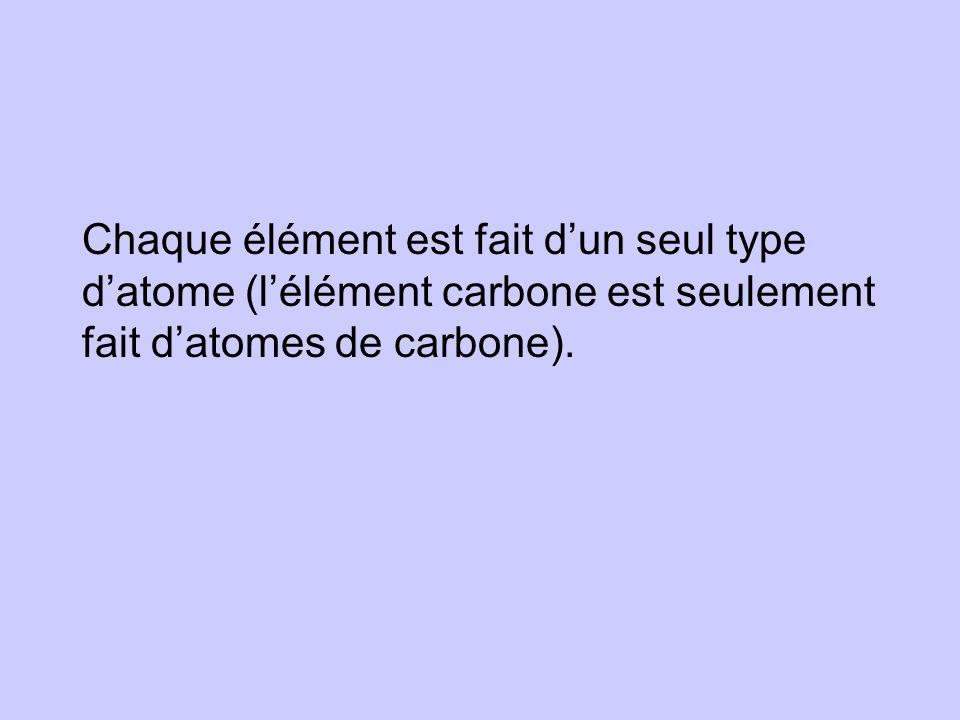 Atome Un atome est la plus petite particule dun élément qui conserve lidentité et les propriétés de cet élément