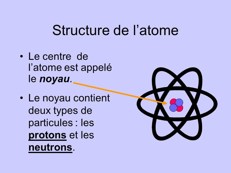 Chaque élément est fait dun seul type datome (lélément carbone est seulement fait datomes de carbone).