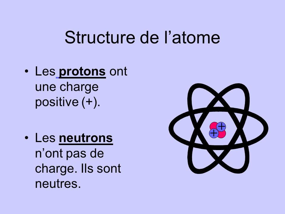 Structure de latome Les protons ont une charge positive (+).
