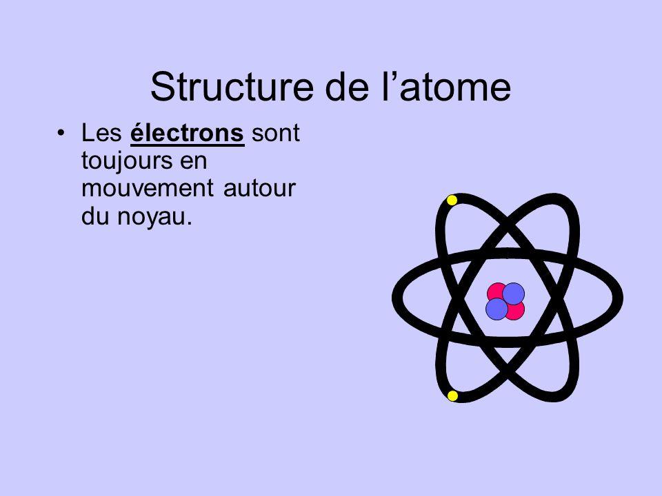 Structure de latome Les protons ont une charge positive (+). + + Les neutrons nont pas de charge. Ils sont neutres.