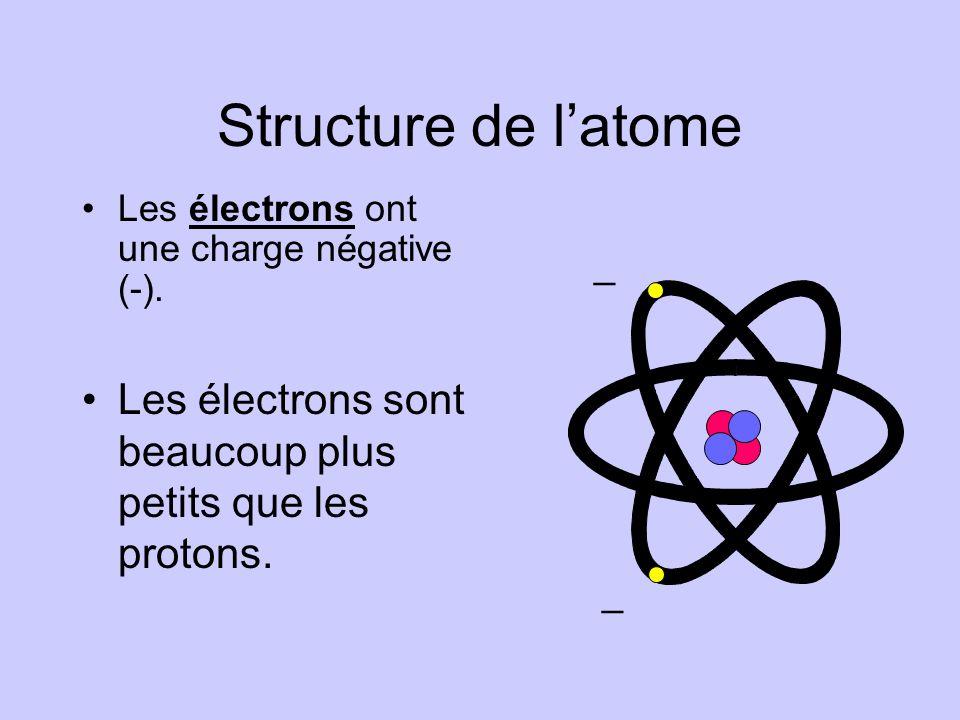 Structure de latome Les électrons ont une charge négative (-).