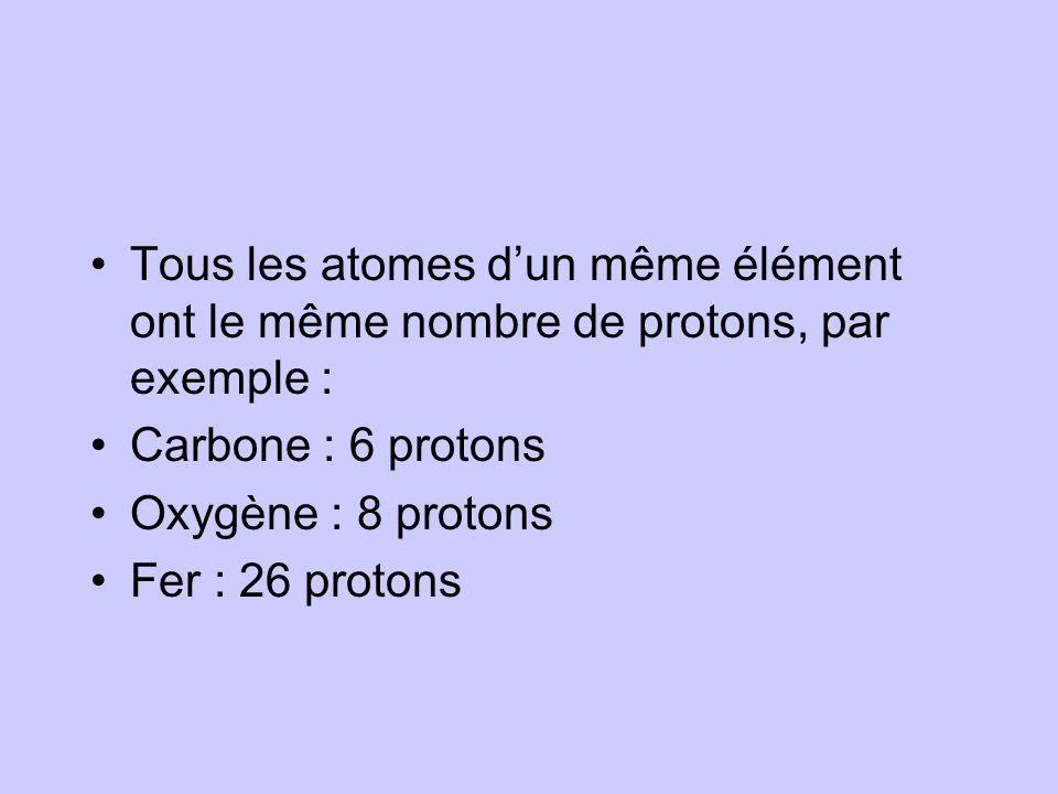 Le nombre de protons dans un atome neutre égale le nombre délectrons de latome. # protons = # électrons Quest ce qui fait que certains atomes sont dif