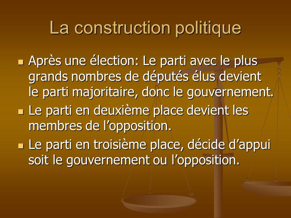 La construction politique Après une élection: Le parti avec le plus grands nombres de députés élus devient le parti majoritaire, donc le gouvernement.