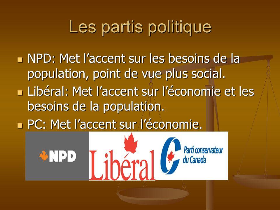 Les partis politique NPD: Met laccent sur les besoins de la population, point de vue plus social. NPD: Met laccent sur les besoins de la population, p