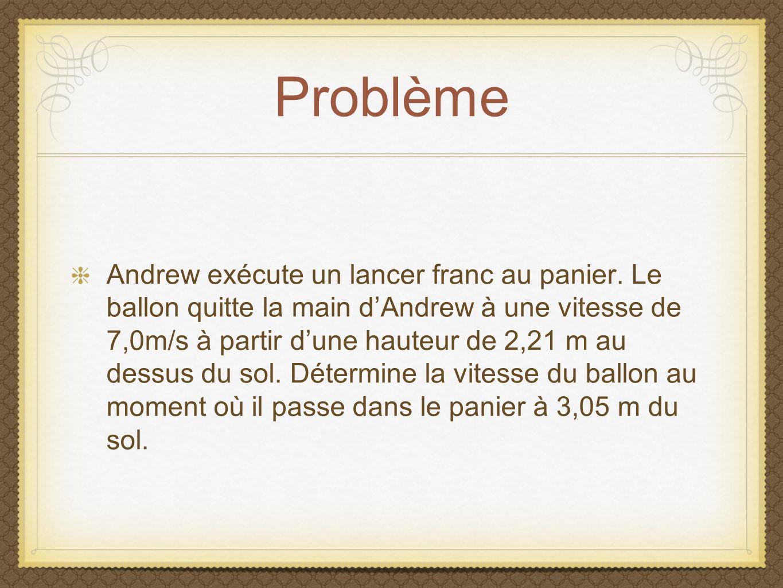 Problème Andrew exécute un lancer franc au panier. Le ballon quitte la main dAndrew à une vitesse de 7,0m/s à partir dune hauteur de 2,21 m au dessus